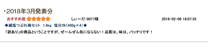 レビュー賞3月