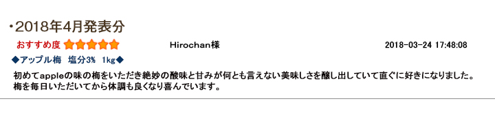 レビュー賞4月