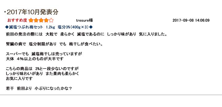 レビュー賞10月