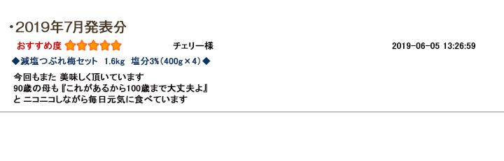 レビュー賞7月